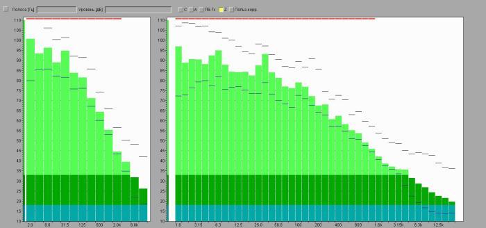 Программа Измерения Звукового Давления